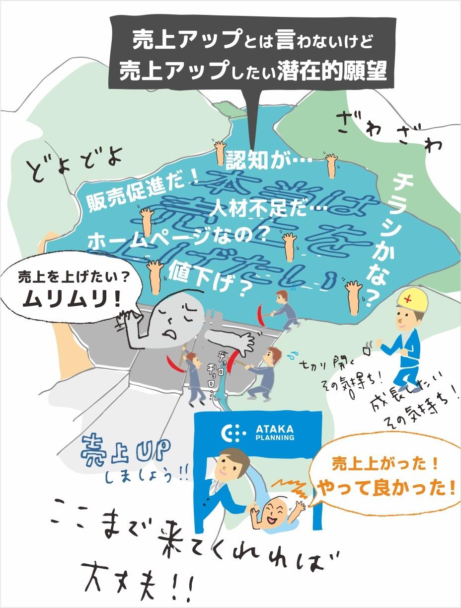 売上アップ出来ないダムの壁を壊して日本中を楽しいマーケットに変えたい